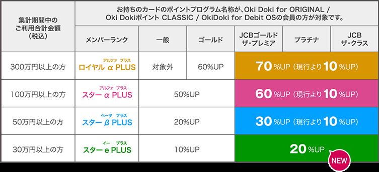 jsm_point_2_chart