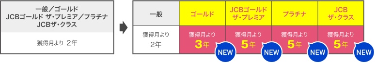 okidoki_term_chart